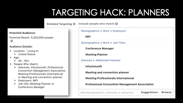 Targeting audiences on facebook-meeting planners